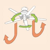 暖房時の動き