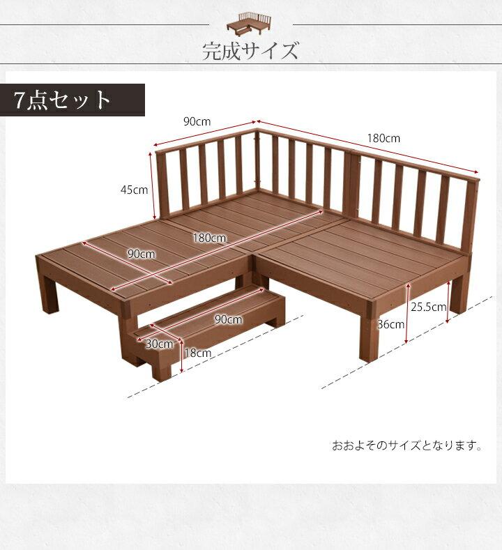 DIY人口木デッキ カルパティアⅡ サイズ
