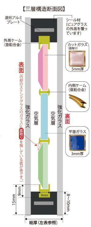 三層構造断面図