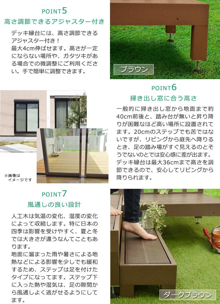 DIY人工木デッキ カルパティアⅢ おすすめポイント5-7 アジャスター付き、掃き出し窓に合う高さ、風通しのよさ
