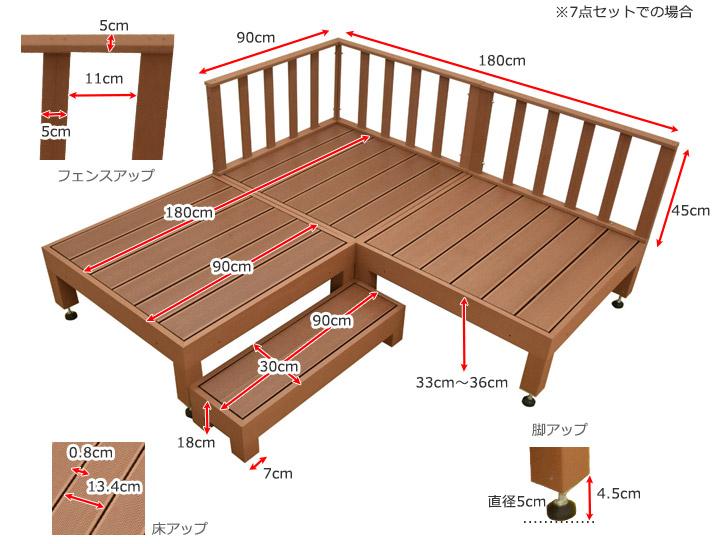DIY人工木デッキ カルパティアⅢ サイズ